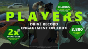 Series X|S Launch: Τα μεγάλα ρεκόρ